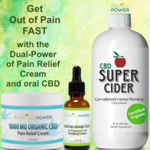 Easy Herb Power Pain Relief Products