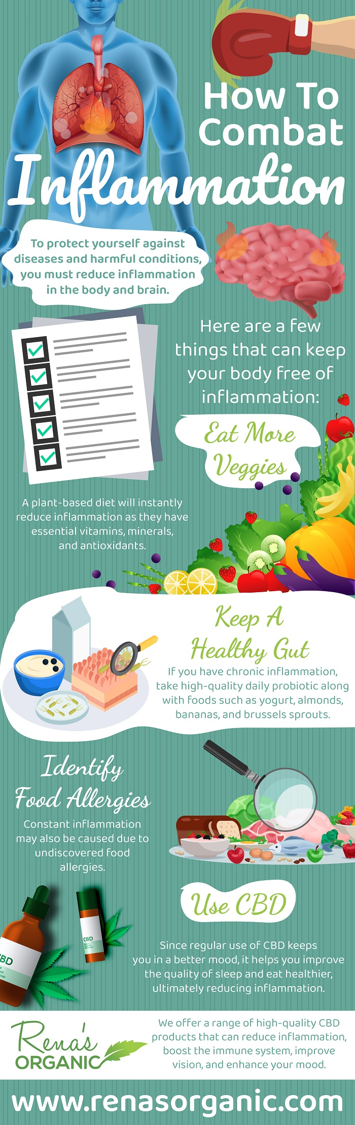 How To Combat Inflammation