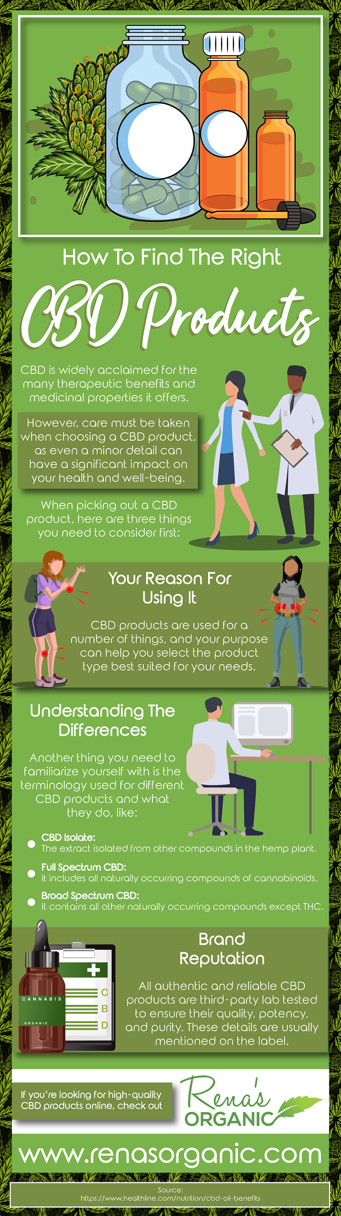 How To Find the Right CBD Products - Infographic