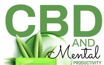 CBD And Mental Productivity | Infographic