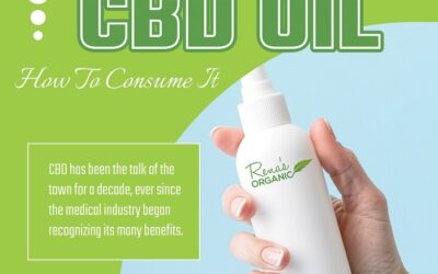 CBD OIL How To Consume It | Infographic